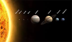 A Representative Image Of The Solar System With Sizes But Not Distances To Scale
