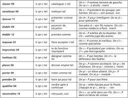 les verbes attributifs inventaire s et statut s cairn info