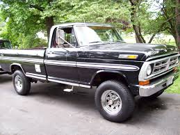 Steinys Classic 4x4 Trucks, 4 By 4 Trucks | Trucks Accessories And ... 4x4 Trucks For Sale Amazing Wallpapers 1935 Ford Pickup 1987 Gmc Sierra Classic 1500 4x4 Old For Used Crew Cab Diymidcom Chainimage Photos Classic Sold Vehicles Johnny Pinterest Legacy Returns With 1950s Chevy Napco New Car Update 20 Wwwtopsimagescom 58 Dump Truck Vintage Work Hot Trending Now Ask Tfltruck Whats A Good Truck 16yearold The Fast Lane
