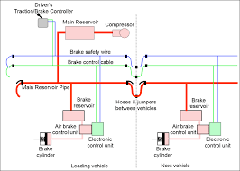 Air Brake Wiring - Wiring Diagram Will Be A Thing • Greatest Truck Air Brake Diagram Qs65 Documentaries For Change Fr10 To421 For Toyota Heavy Duty Truckffbfc100da11 Inspecting Brakes Dmt120 Systems Palomar College Diesel Technology Dump Check Youtube 1957 Servicing Chevrolet Sm 23 Driving Essentials How Work To Perform An Test Refightertoolbox Wabco Air Brake Parts Solenoid Valve Vit Or Oem China System Manual Sample User Compressor Mercedes W212 A2123200401 1529546063 V 1 Bendix 3 Antihrapme