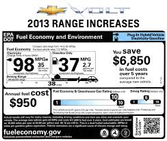 Vehicle Fuel Economy | Performance Chevrolet Automotive News 5 Older Trucks With Good Gas Mileage Autobytelcom Ram 1500 Available Bestinclass Fuel Economy Of 18 City25 Highway Economy In Automobiles Wikipedia 2017 Cadian Truck King Challenge Report The Truck Gas Mileage 4 Wheel Drive Cars Good Fuelly Its Time To Reconsider Buying A Pickup Drive Shell Airflow Starship Semi Leaves San Diego On Record Fuel Best Mpg Truckdomeus More Efficient Will Help Meet Our 2030 Climate Target And Save Ford Launch Diesel Grab Edge Moov Efficienct