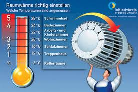 welche temperatur ist angemessen raumwärme richtig einstellen