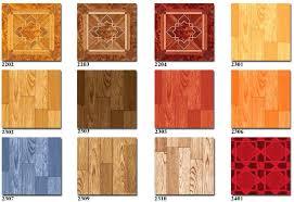 Plastic Floor Covering Flooring Looks Like Wood Protector Roll