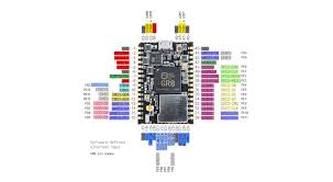 What Is Floor Technology by The Chip Pro Goes From Breadboard To Factory Floor U2013 Hackster U0027s Blog