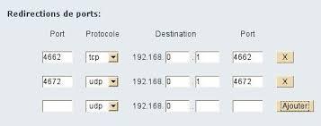 transfert de ports nat sur freebox comparatif et test adsl et fibre