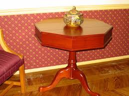 How to Sell High End Used Furniture 6 Steps with