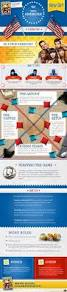 Drunk Jenga Tile Ideas by Best 25 Friends Drinking Game Ideas On Pinterest Drinking Games