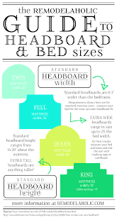 Ana White Headboard Twin by Bedroom Exciting Ana White King Size Framed Upholstered