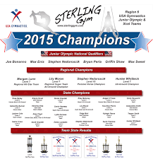 Usag Level 3 Floor Routine 2014 by Sterling Academy Of Gymnastics And Dance