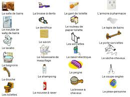 Slang Synonyms For Bathroom by Bathroom Vocabulary French
