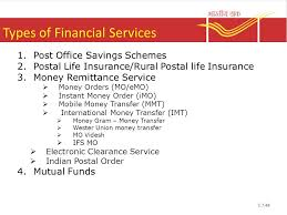 India Post Products & Services ppt video online