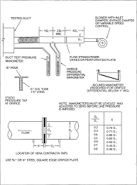Ceiling Radiation Damper Meaning by Hvac Air Duct Leakage Test Manual