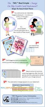 TME*OPRAH - Infographic On How The TME Oprah Magazine Charge Came ... Read The Fall 2017 Issue Of Our Big Backyard Metro The Most Stunning Visions Earth Inside Out Magazine Subscription Magshop Ct Outdoor Amazoncom A24503 Play Telescope Toys Games Best 25 Ranger Rick Magazine Ideas On Pinterest Dental Humor Books Archive Bike Subscribe Louisiana Kitchen Culture Moms Heart Easter And Spring Acvities Enter Nature Otography Contest