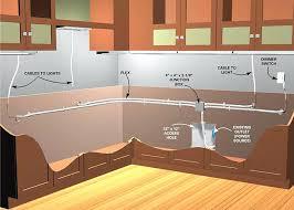 cabinet lighting led hardwire systems shelf hardwired