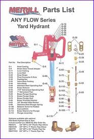 Freeze Proof Faucet Diagram by Freeze Proof Faucet Repair Parts The Best Of Bed And Bath