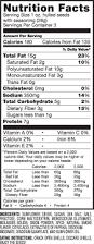 Shelled Pumpkin Seeds Nutritional Value spitz sunflowers