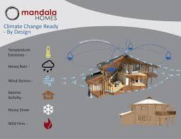 Climate Change Ready- By Design | Mandala Homes - Prefab Round ... Monolithic Dome Home Plans Information On Energy Efficient Magical Blue Forest Treehouse Is A Fairytale Castle For Your Circular Garden Lkway Cuts Straight Through Japanese Timber Home Romantic Moroccan Ding Room Design With Wooden Round Table Unique And Compelling Windows Every Horrible Designs Security Doors Installation Fniture Modern House Alongside Oak Wood Double Swing Tuscaninspired Library Comes Full Circle A In Interior More Than Homes Mandala Prefab Energy Star Cliff Living Ideas Shape Best 25 House Plans Ideas Pinterest Cob