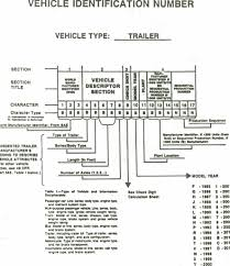 Insurance Says VIN Doesn't Exist! - Dodge Diesel - Diesel Truck ... Vag Vin Decoder New Car Updates 2019 20 Chrysler Luxury Dodge Ram Information Vehicle Chevrolet Picture By Twscarp 10709577 Chevroletforum Econoline Vin Coder Manuals And Diagrams Pinterest Transmission Numbers Idenfication Dodgeforumcom 47 Lovely Truck Chart A Vin That Really Decodes Racingjunk News Repair Guides Serial Number Idenfication Engine Dgetruck_vin_decoder_196379 Free Lookup Driving Xdp Diesels East Coast Open House Photo Image Gallery 1500 Questions I Have A 1997