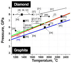 Heat Sink Materials Comparison by Materials Free Full Text Thermal Conductivity Of Diamond