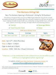 Sample Resume For Tim Hortons Customer Service Examples Free Bank Head Teller Cashier Job Interviews