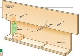 55 best box joints images on pinterest woodworking projects