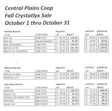 Central Plains Coop Departments Feed & Things