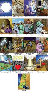 2018 Bible Visuals International Illustrated Flashcard Lessons Stories Hymns