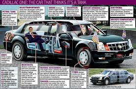 Obama s New Presidential Limo The Features