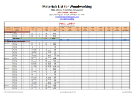 10x12 Shed Material List by T310 Chicken Trailer Plans Construction Chicken Trailer Design How