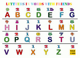 How Many Each Letter In Words With Friends