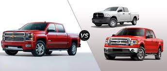 Elegant Ford Vs Chevy Vs Dodge Reliability | 2018 Dodge Cars ... Old Vs Older Chevy Hd Duramax V8 Ford Raptor Drag Race The Dodge Ram 1500 F150 Towing Capacity Sae Test F450 Limited Is The 1000 Truck Of Your Dreams Fortune 2014 Pickup Gas Mileage Vs Whos Best Trucks Jokes Exclusive Ford Is Better Than Autostrach 2017 Compared With Chevrolet Silverado Every Stat We Know About Ranger Zr2 And What Ever Happened To Affordable Feature Car Condensers For Peterbilt Kenworth Freightliner Volvo Mack F 150 Lovely 2013 060 Mph Mashup