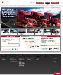 Knight Transportation Competitors, Revenue And Employees - Owler ...