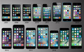 Apple iPhone The History of iPhone iPhone