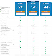 RingCentral Vs Vonage - In-Depth Comparison Set Up Ringoffice As Your Voip Provider In 3cx Phone System Are These The Best Voip Services Top Ten Reviews Home Comparison 2016 Edition Gonevoipca Average Costs For Business Phone Service Competitors Analysispptx Big Crm Chart And Matrix Comparing Cloud Vs Onpremise Top10voiplist Business Providers Onsip Versus Shoretel Sky Systems Yealink Class Ip Telephone 2017 25 Voip Providers Ideas On Pinterest Solutions 15 Guide