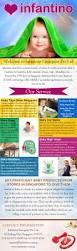 Ciao Portable High Chair Australia by Die Besten 25 Best Baby High Chair Ideen Nur Auf Pinterest