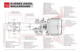 Isuzu Truck Body Diagram - Wiring Diagram For Light Switch • Project New Guy Part 3 Paint Body 2000 Chevy Silverado Whosale Truck Parts Online Fliphtml5 Repair Manual Guide Example 2018 1976 Cab Mount Daily Instruction Guides 1 2 Ton Jim Carter Types Of Xenon Gallery Diagram Wiring Diagrams My Diagram 81 Pickup For Starter Schematics 82 Oer Dash Pad Exterior Circuit Cnection 1988 Search