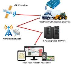 On Board Video Surveillance Solution And Vehicle Tracking System ... Truck Tracking System Packages Delivery Concept Stock Vector Transportguruin Online Bookgonline Lorry Bookingtruck Fleet Gps Vehicle System Android Apps On Google Play Best Services In New Zealand Utrack Ingrated Why Ulities Coops Use Systems Commercial Or Logistic Srtsafetelematics Et300 Smallest Gps Car Tracker Hot Mini Smart Amazoncom Motosafety Obd Device With 3g Service Live Track Your Vehicle Georadius