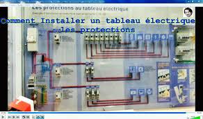 comment installer un tableau électrique les protections norme