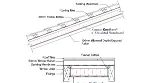 Ceiling Joist Spacing For Gyprock by Kooltherm K18 Insulated Plasterboard Insulation Boards