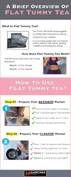 Flat Tummy Tea Review – True Detox Or Hype? – ILoveGarciniaCambogia ... Flat Tummy Co Flattummytea Twitter Stash Tea Coupon Codes Cell Phone Store Shakes Fabfitfun Spring 2019 Review Coupon Code Subscription Box Ramblings Tea True Detox Or Hype Ilovegarcincambogia Rustys Offroad Code Tgi Fridays Online Promo Complete Cleanse Get 50 Off W Discount Codes Coupons Fyvor We Tried The Meal Replacement Instagram Is Raving About Kaoir Slimming Tea Skinny Bunny Updated June 80
