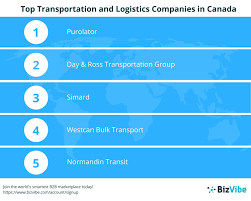 Top 10 Transportation And Logistics Companies In Canada By BizVibe ... Infographic Top 10 Biggest Objects Moved By Trucks Cdllife 2017 Fall Meeting And National Technician Skills Competion Nastc Honors Americas Best Drivers Dot Regulated Drug Testing For Trucking Companies Jasko Enterprises Truck Driving Jobs Us Slash Fleets Amid Tepid Shipping Demand Cities For The Sparefoot Blog Laneaxis Says Big Carriers Tsource Lots Of Freight Fleet Owner Revenue Up 91 Percent 25 Largest Ltl Fueloyal In Nevada Its Logistics 2011 A Banner Year 5 Largest The