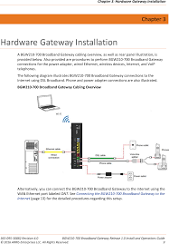 BGW210 BGW210-700 ARRIS UDSL Wireless Residential Gateway User ... Over Ip Voip Phone Installation How Do I Select A Hosted Voice Provider Chicago Business Voip Ozeki Pbx To Connect Your Isdn Line The Xe Xmaxbsn25 Xmax Base Transceiver Station User Manual Isurf1000a1 Wifi Gateway Isurf 1000 Kz Broadband Telephone Networks Configure Ht701 From Grandstream Youtube Be Complete Solution Alburque Telephone Systems New Mexico Phone System And Service 8011099 Sip Speaker Cyberdata Cporation