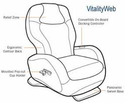 Ijoy 100 Massage Chair Manual by Human Touch Ijoy Ht 2720 Ijoy 550 Swivel Robotic Human Touch