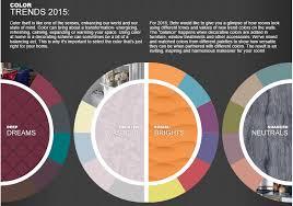Great Bathroom Colors 2015 by Color Trends Girls U0027 Bathroom Sneak Peek Sugar Bee Crafts