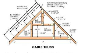 10—10 Two Storey Shed Plans & Blueprints For Gable Shed