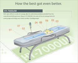 hy 7000um featutr thermal massage bed migun medical instrument
