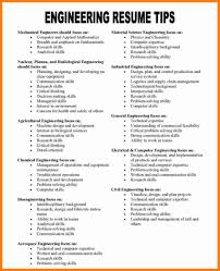 9+ Cv Personal Attributes   Theorynpractice Teacher Contact Information Mplate Uppageco Resume Templates Leadership Qualities Work Professional Resume Examples Personal Teacher Assistant Sample Writing Tips Genius Leading Management Cover Letter Examples Rources Strong Organizational Skills Person For To Put On A Qualities For 6 Characteristics Of Preschool Monstercom