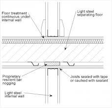Junction Details For Acoustic Performance