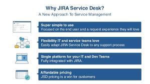 Jira Service Desk Upgrade Pricing by Revolutionize Your It Team With Jira Service Desk