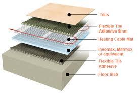 installation electric underfloor heating mats tiles